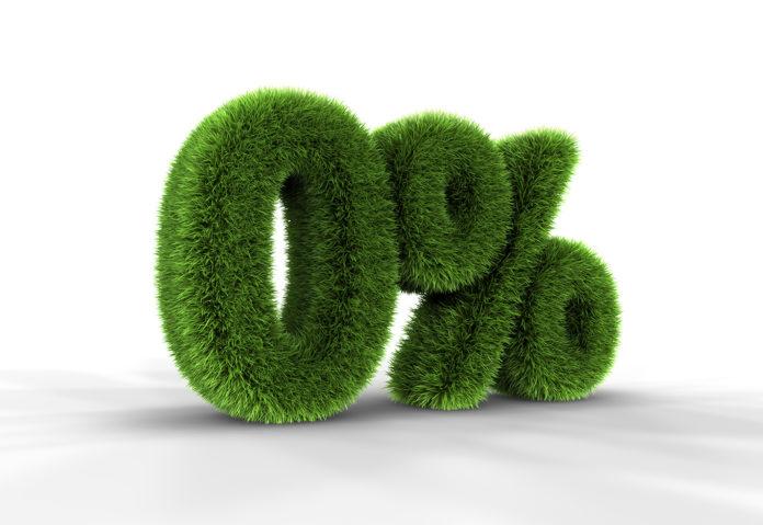 Беспроцентный кредит в Сбербанке: условия