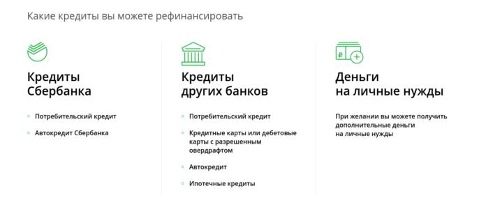 Какой кредит можно рефинансировать в Сбербанке?