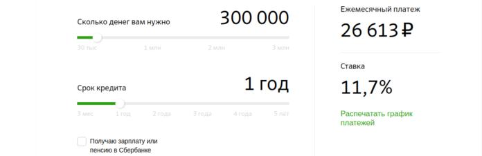 Пример расчета суммы платежа по кредиту в Сбербанке
