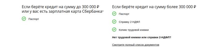 Документы на кредит в Сбербанке