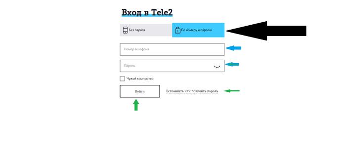 Восстановление пароля в личном кабинете Теле2