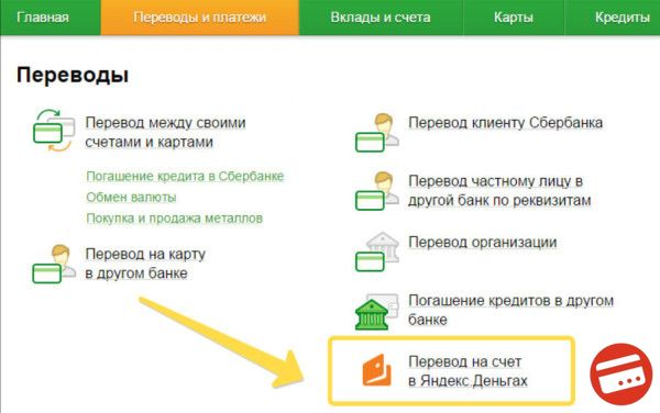 Как перевести деньги с кредитной карты Сбербанка на Яндекс.Деньги?