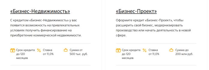 Инвестиционные программы кредитов для ИП в Сбербанке