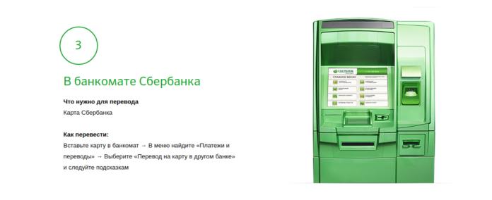Перевод на карту в другой банк через банкомат Сбербанка