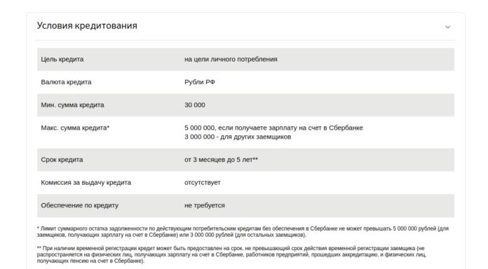 Условия кредитования в Сбербанке с 18 лет