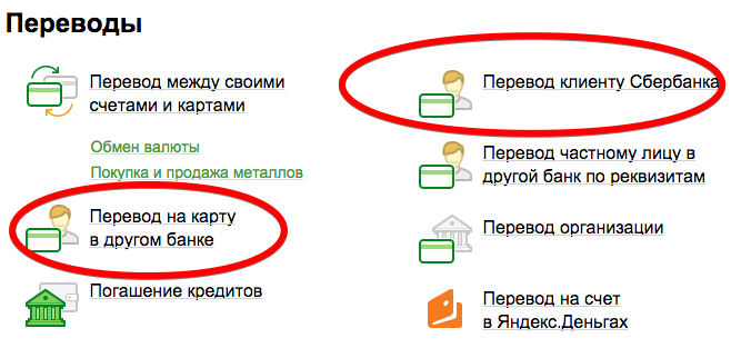 Способы перевода денег через Сбербанк Онлайн