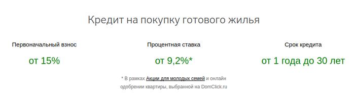 организация процентный займ сотруднику